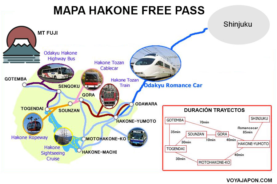 mapa Hakone Free Pass