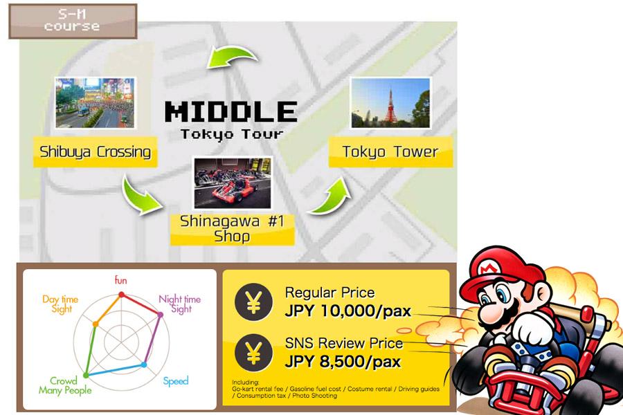 tour karts Tokio